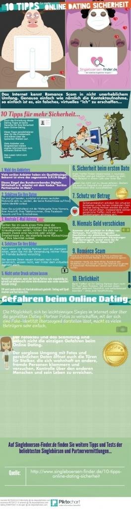 Inforgrafik Sicherheit beim Online Dating